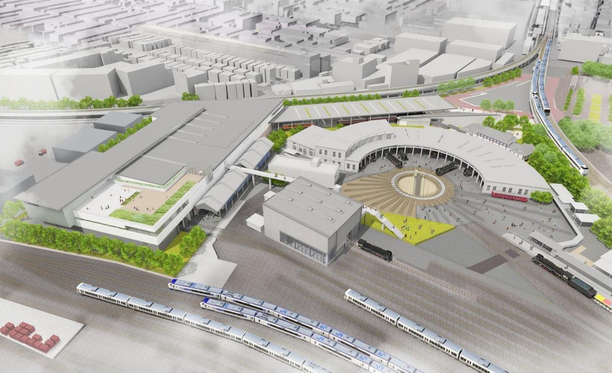 aerial CGI of Kyoto Railway Museum