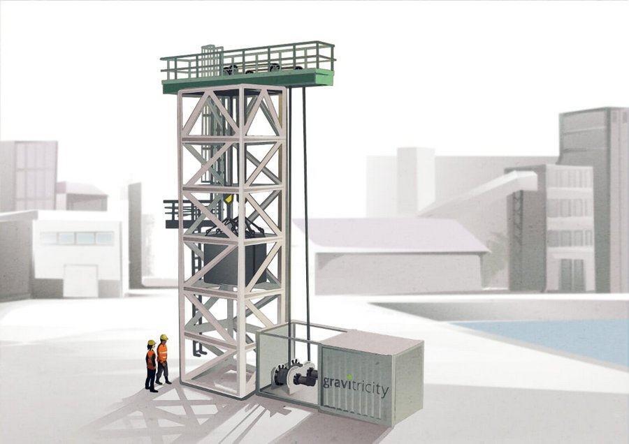 Design visualisation of the test rig