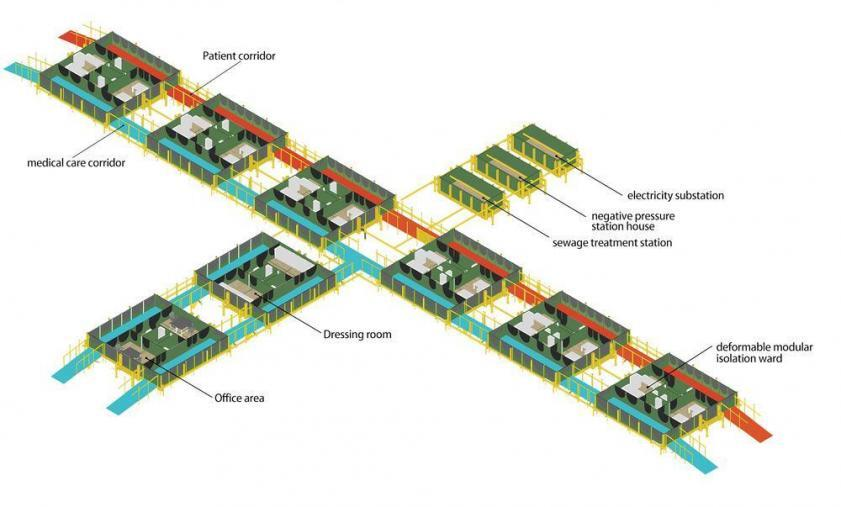 Plan of the hospital sections